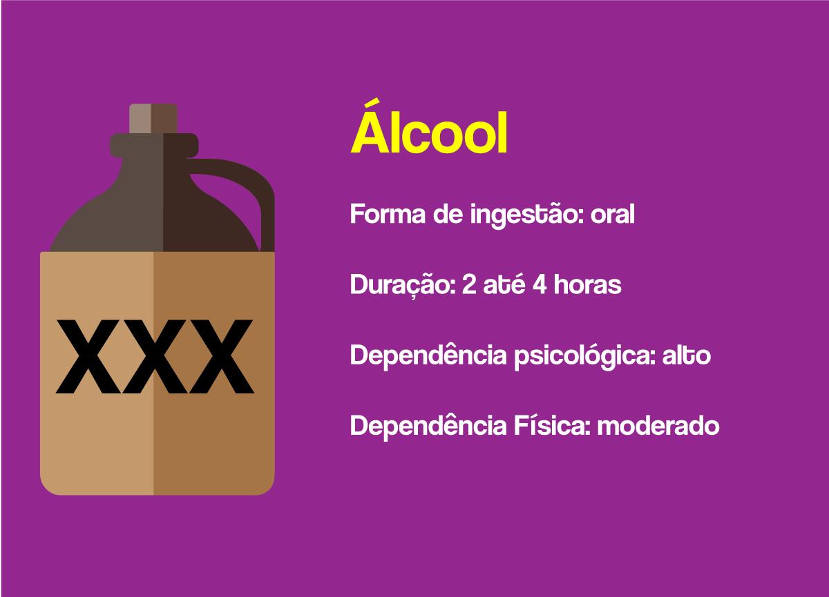 alcool efeitos, sensações, tempo de duração e abstinência