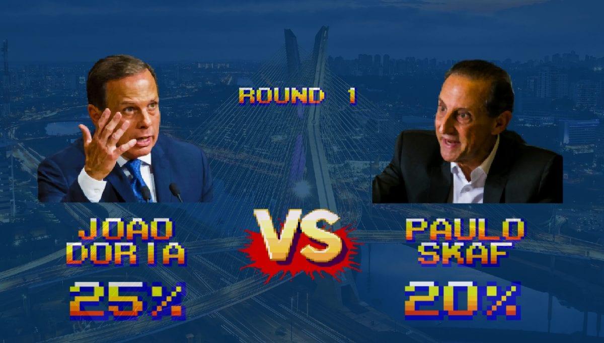 PSDB Ameaçado? Pesquisa insinua 2º turno entre Doria e Skaf