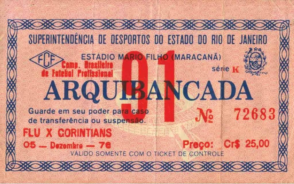 O impacto do preço dos ingressos no futebol brasileiro