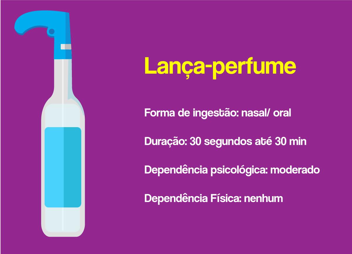 Lança Perfume efeitos, sensações, tempo de duração e abstinência