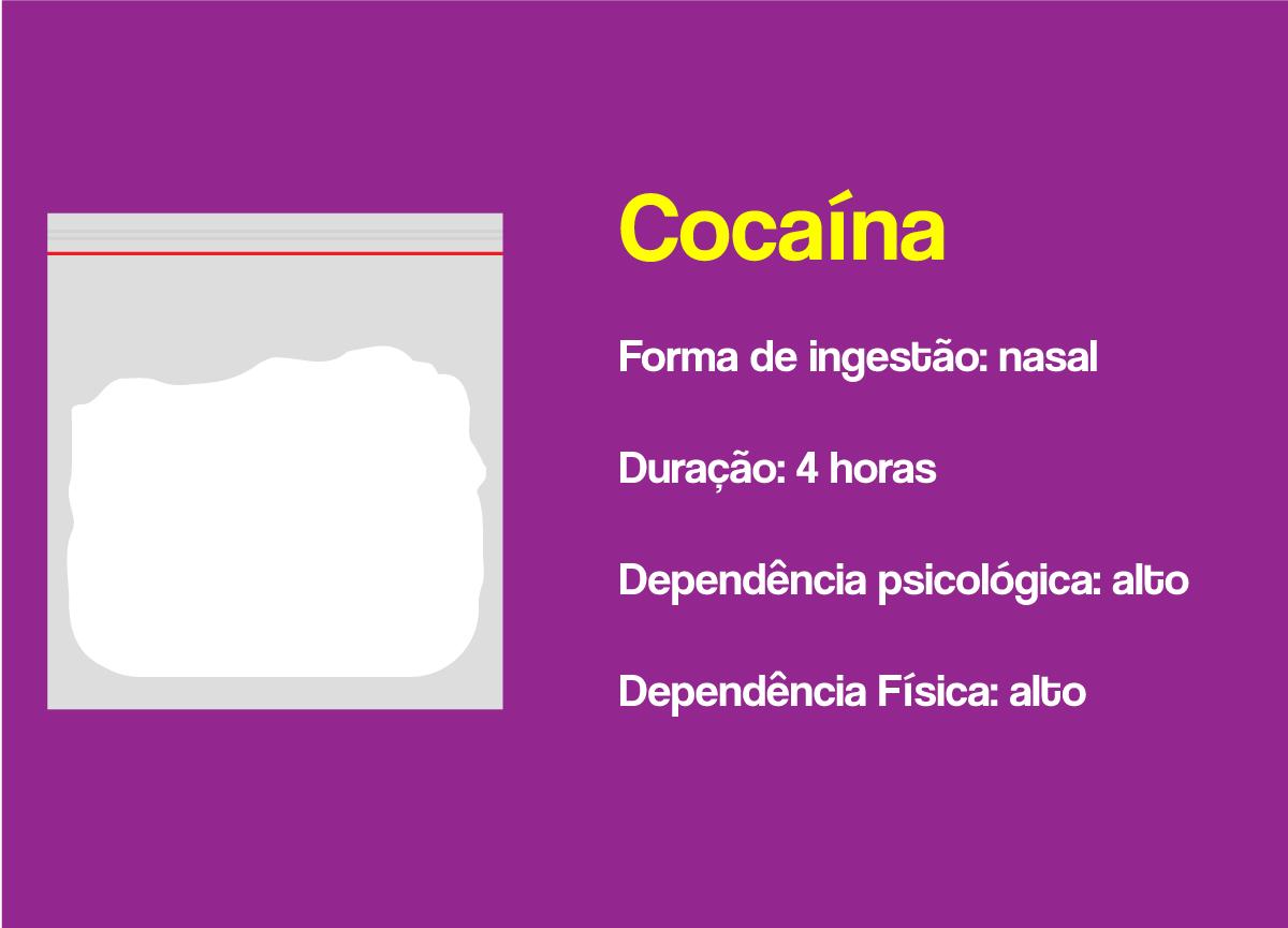 Cocaína efeitos, duração e abstinência