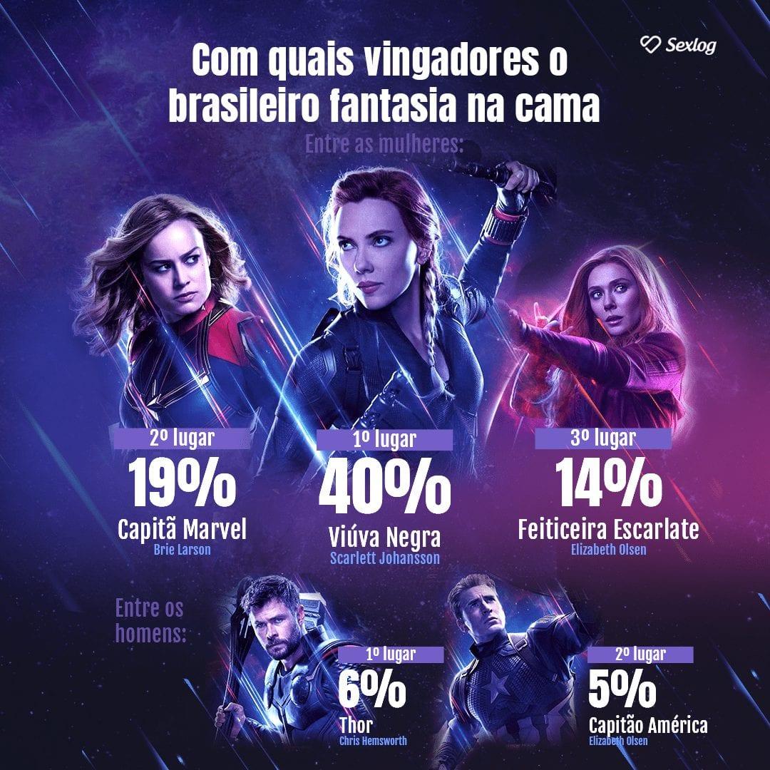 Vingadores: dos cinemas ao imaginário popular, e até fantasia sexual