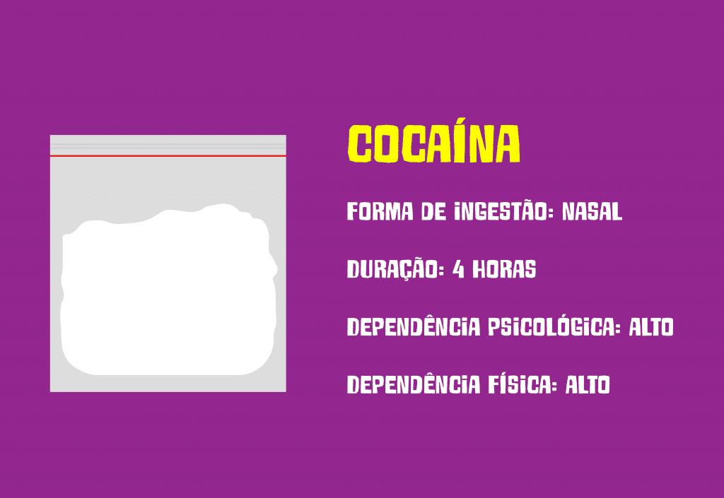 Efeitos da Cocaína no Corpo Humano