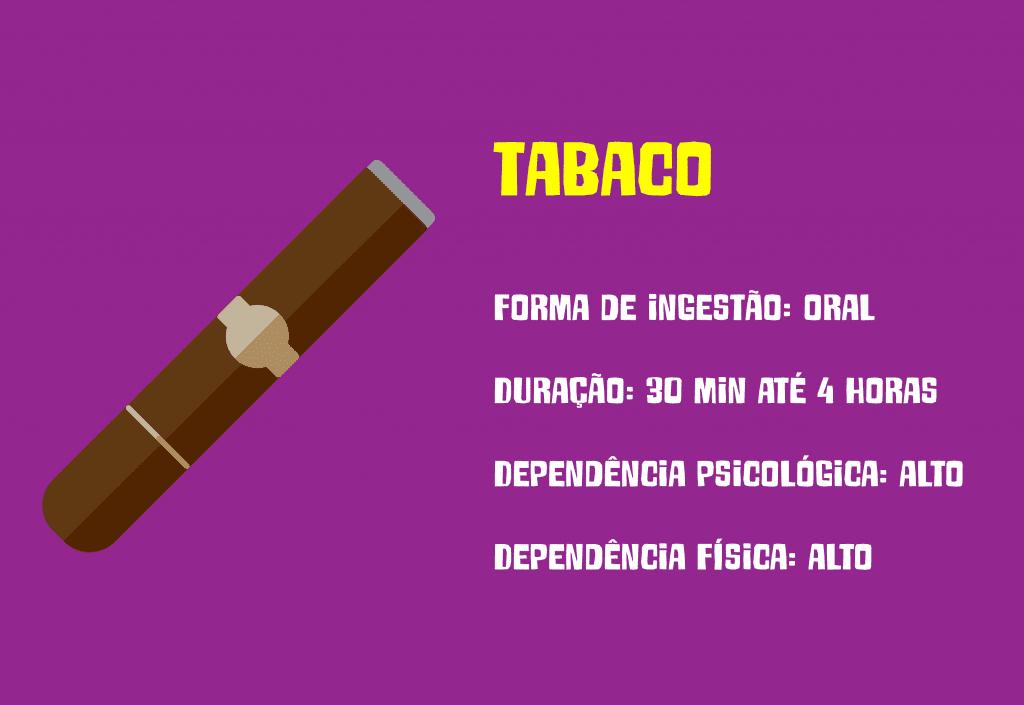 Efeitos do Tabaco no Corpo Humano