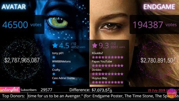 Vingadores: Ultimato e Avatar: live mostra a briga pela bilheteria. Acompanhe