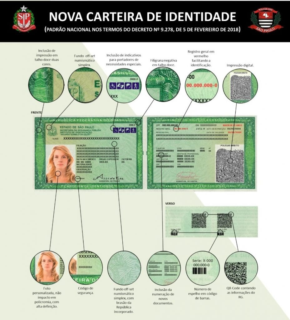 Novo RG vigora em São Paulo e outros estados