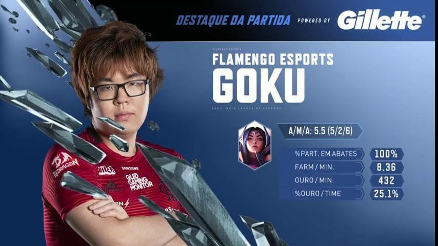 Jogador do Flamengo sofre acidente de carro e perde pai goku