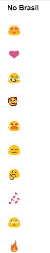 Emojis mais utilizados em conversas no Brasil
