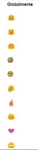 Emojis mais utilizados em conversas no mundo