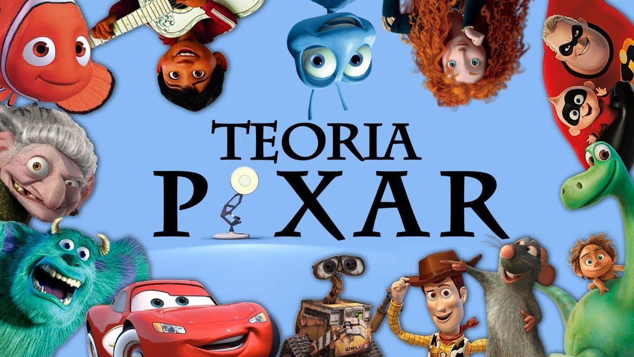 teoria-da-pixar