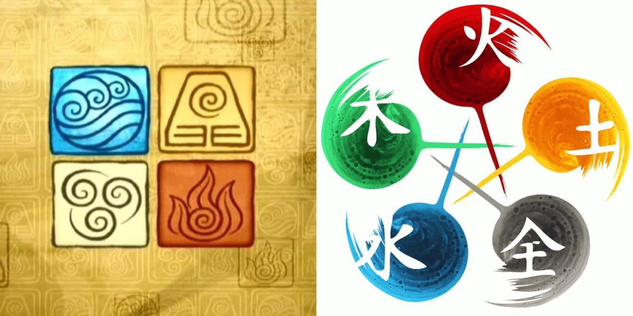 Elementos Avatar