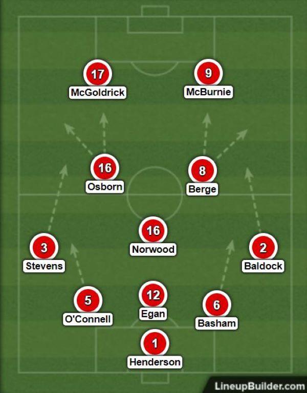 escalação Sheffield United