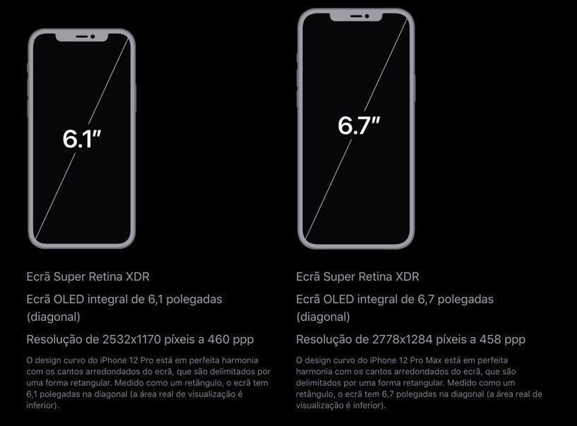iPhones 12 Pro e Pro Max apresentam telas maiores que os outros modelos. FOTO: Apple