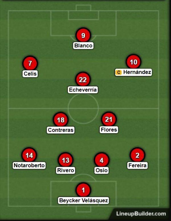 seleção Caracas