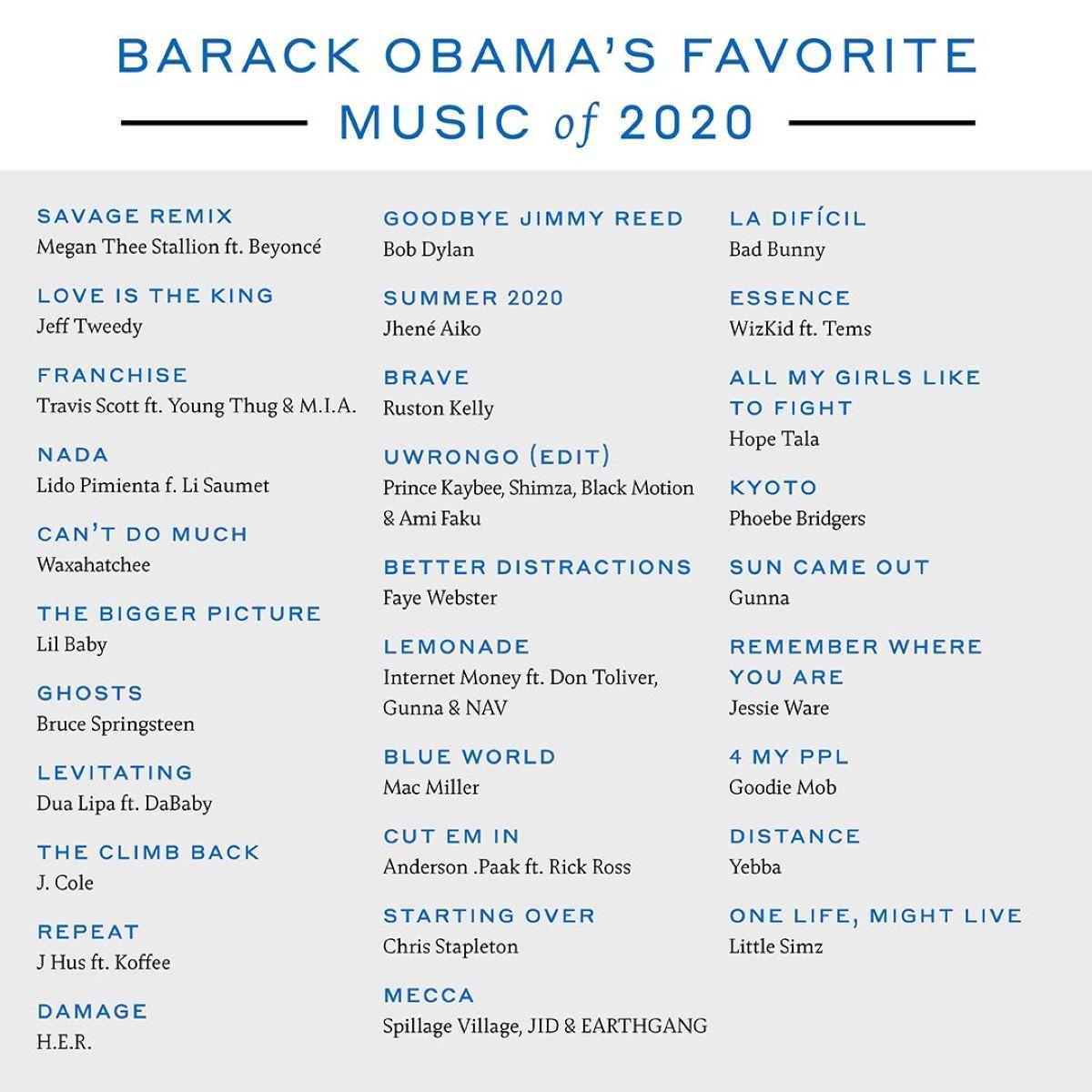 melhores músicas de 2020
