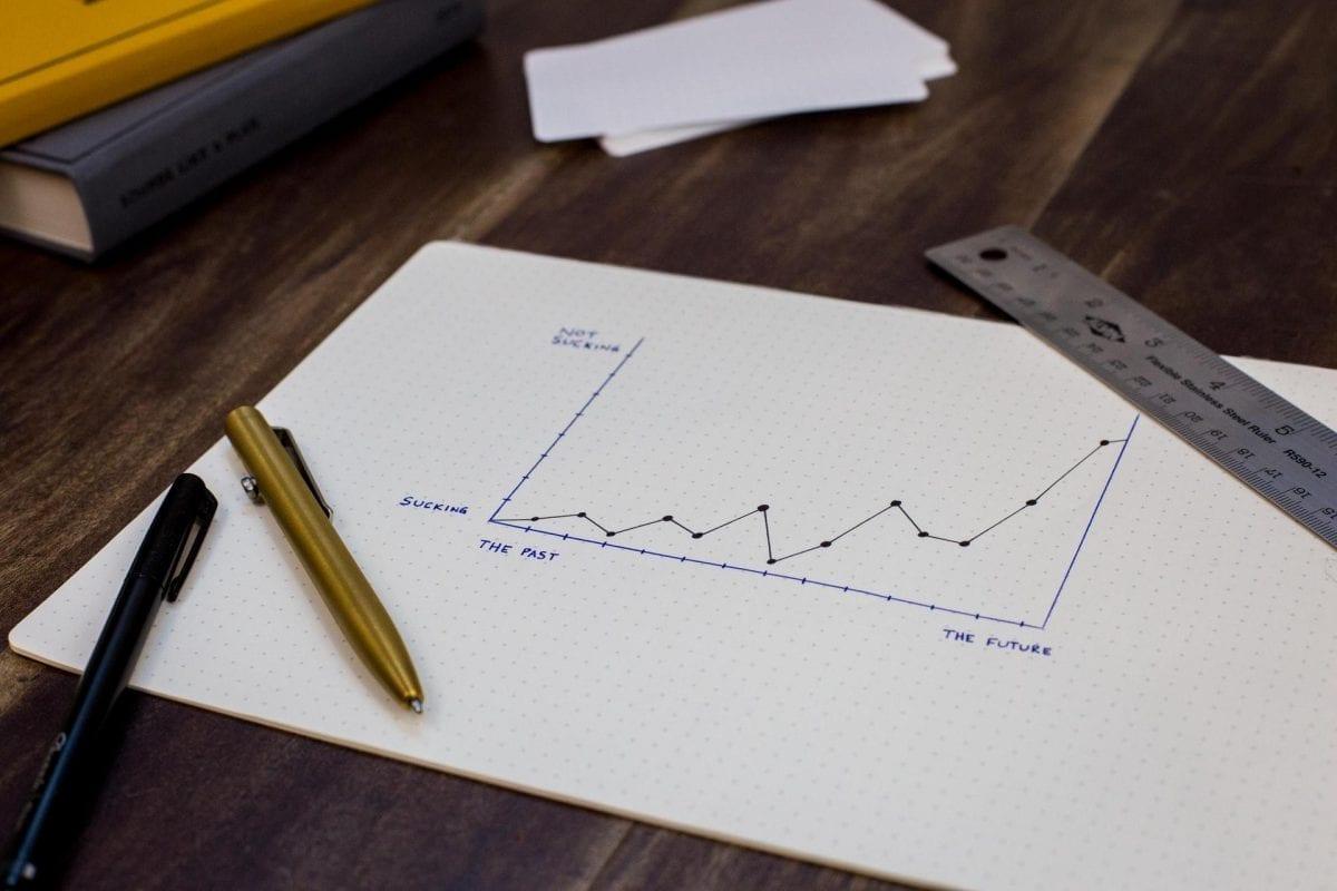 6 passos para um plano eficiente de marketing digital
