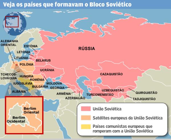 países União Soviética
