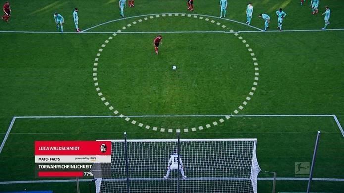 O VAR é uma das principais ferramentas nas competições de futebol.